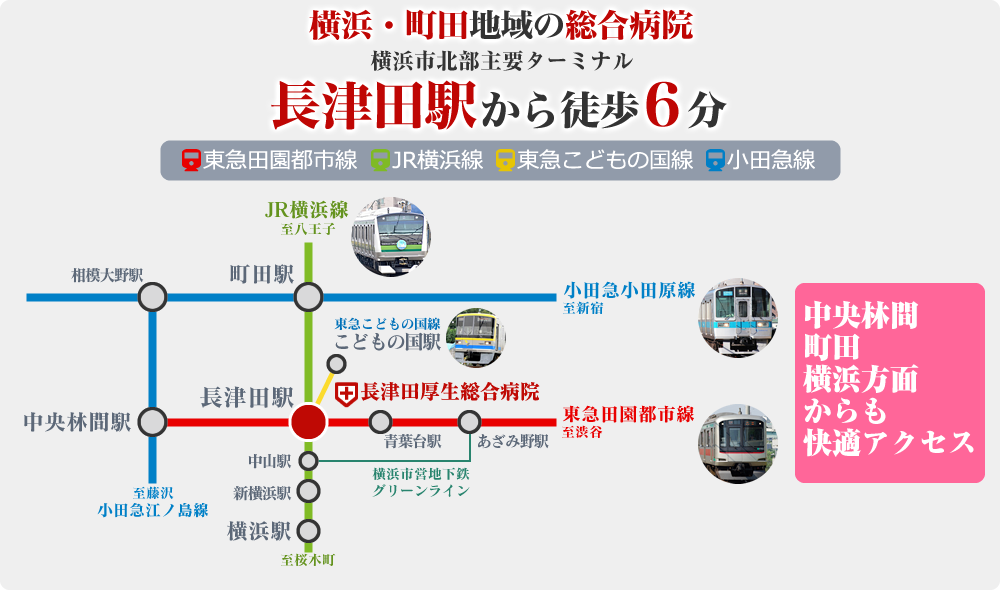 長津田厚生総合病院・長津田駅から徒歩6分